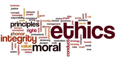 moral ethics word cloud