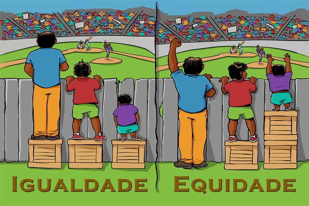 igualdade equidade yr76ugh