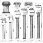 As oito colunas da Sabedoria