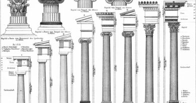 columns yuthgjk