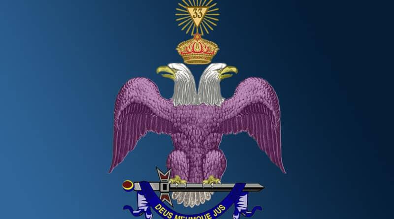 A águia bicéfala e os seus significados