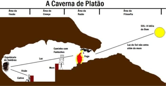 caverna platao jh65656