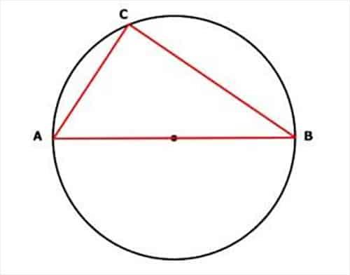 ponto circulo uyt6543weg