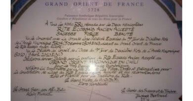Carta Patente del Gran Oriente de Francia